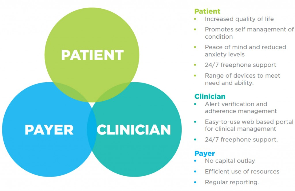 Telehealth-diagram